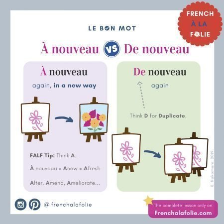 Visual Lesson of the differences between À nouveau and De nouveau