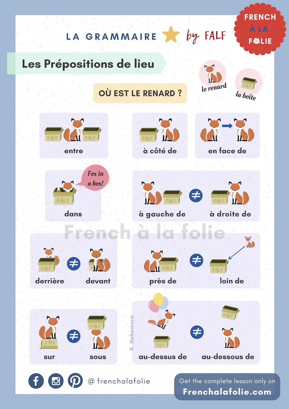 Visual lesson of French Prepositions of Place